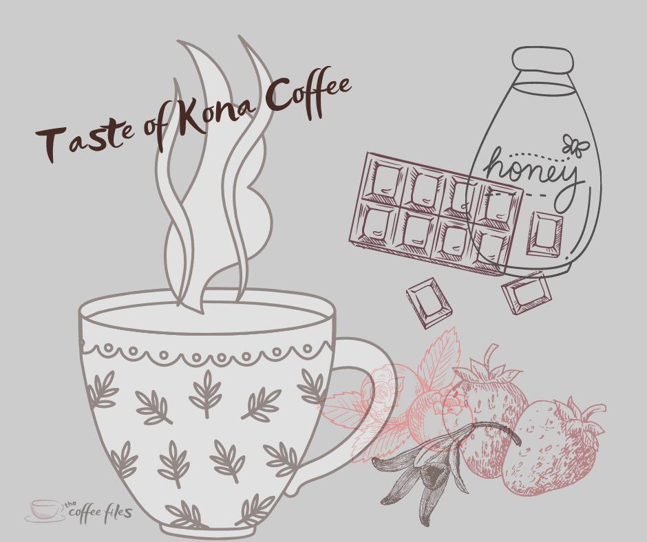 what does Kona coffee taste like