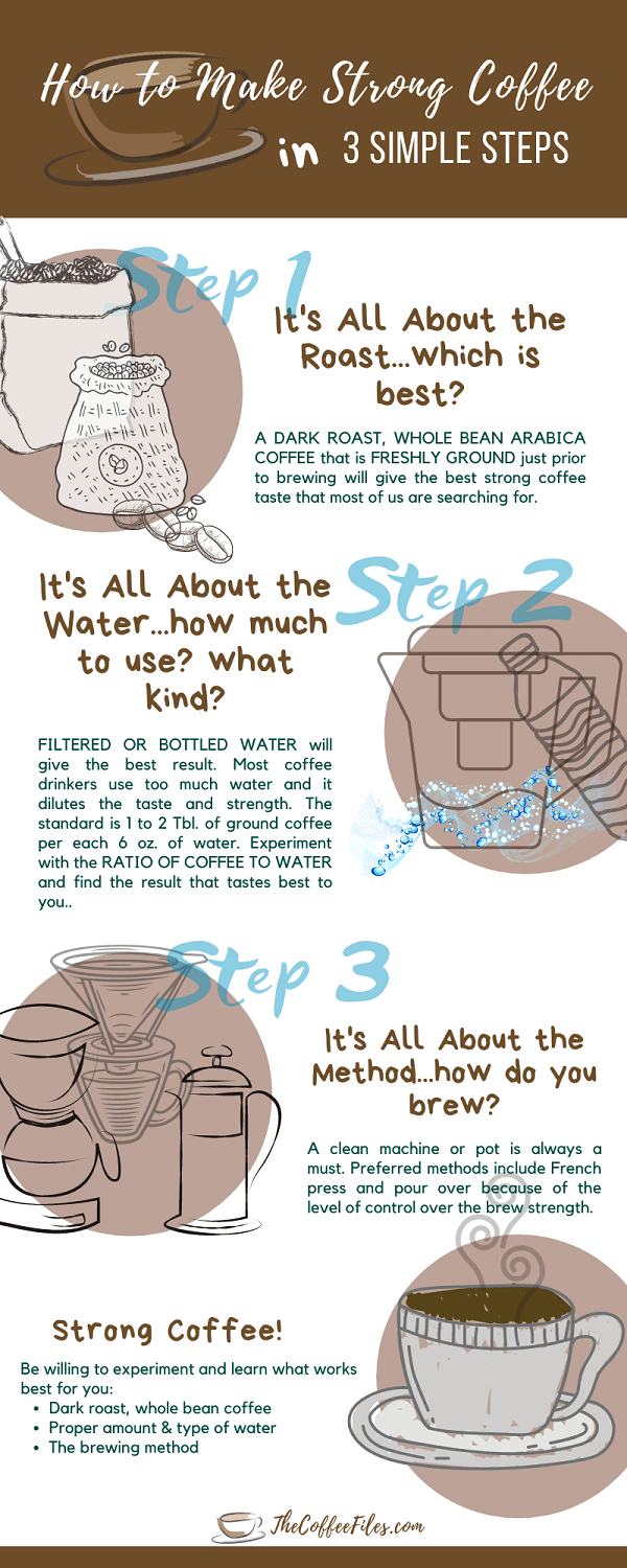 how to make strong coffee in 3 simple steps
