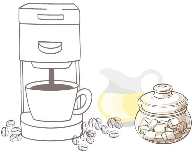 how to know know when it's time to replace your Keurig coffee maker